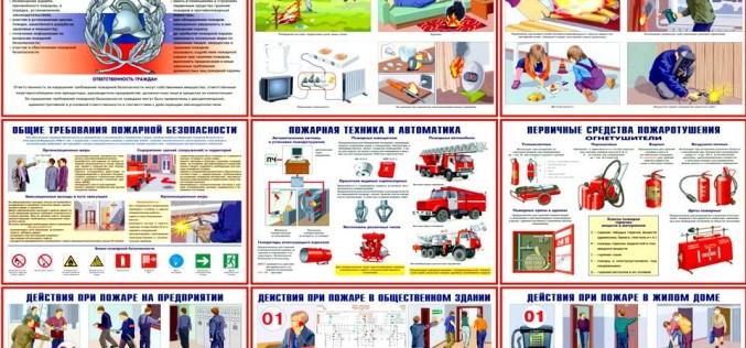 Нормы пожарной безопасности (нпб 110 03)